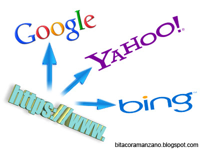Enviar blog a Google, Yahoo y Bing