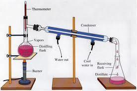 Pengertian Destilasi dan Penguapan