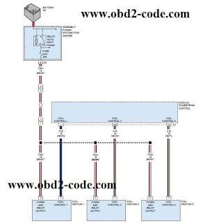 P2302, P2305, P2308, P2311, P2314, P2317 code