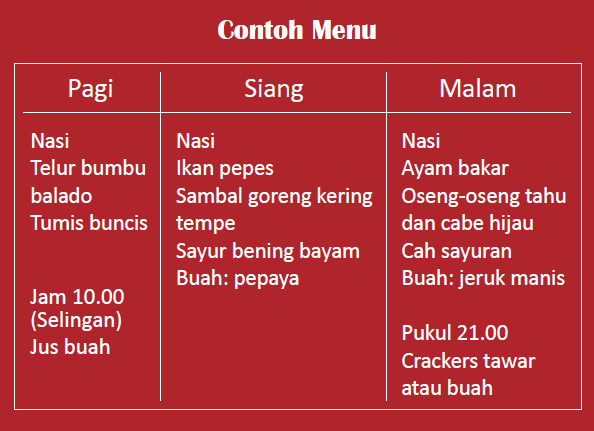 Contoh menu diit hipertensi