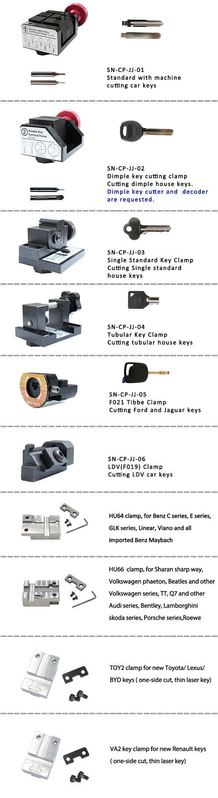 sec-e9-key-clamps