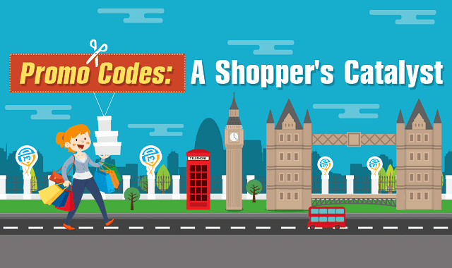 Promo Codes: A Shopper's Catalyst
