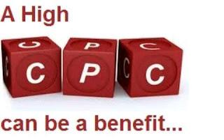 hindi high CPC keyword list