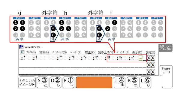 1行目の30マス目がマスあけされた点訳ソフトのイメージ図とSpaceがオレンジで示された6点入力のイメージ図