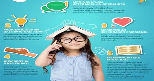 Dongeng Anak: 13 Kumpulan Cerita Dan Cerpen Anak, Bergambar Lucu Dan Edukatif