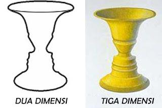 pada pertemuan ini aku akan mencoba menjelaskan  7 Prinsip Desain Serta Contoh dan Penggunaanya