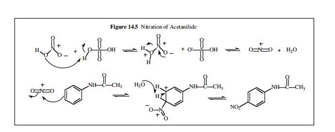 Chemistry Learner