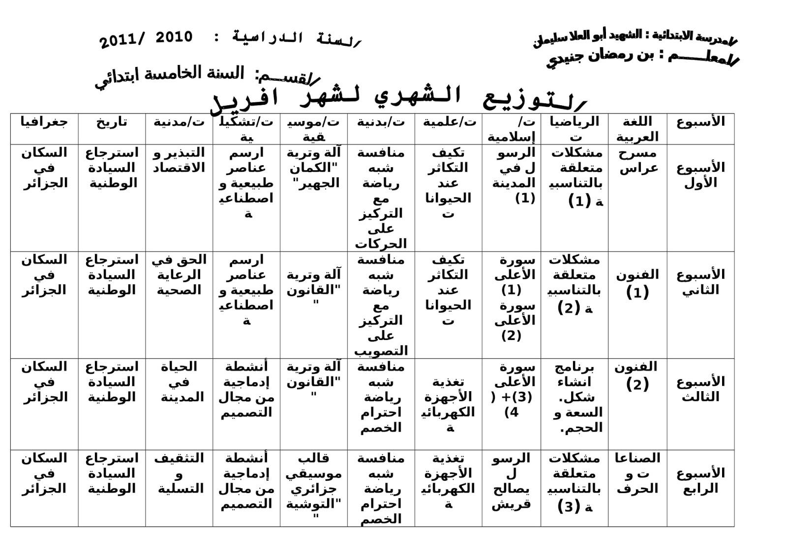 التوزيع الشهري لشهر افريل السنة الخامسة ابتدائي الجيل الثاني