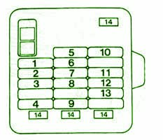 fuse box mitsubishi 99 eclipse gst diagram