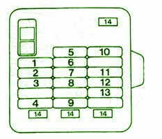 Mitsubishi Fuse Box Diagram: Fuse Box Mitsubishi 99