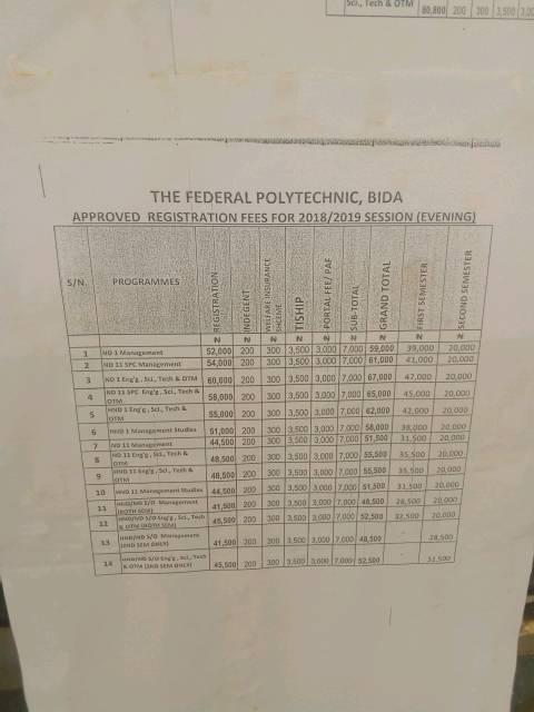 B. Federal Poly Bida School Fees Schedule 2018/2019 | Evening
