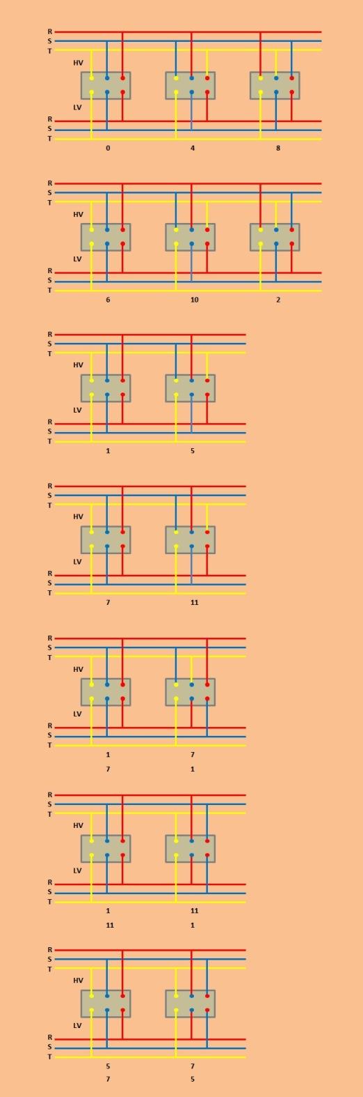 Paralel Transformator Dengan Vektor Group Beda