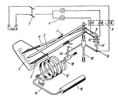Электрокинематическая схема сигнализирующего манометрического термометра