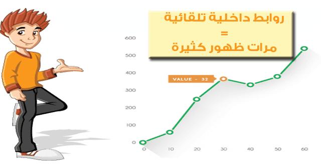 شرح اضافة روابط داخلية في التدوينة بشكل تلقائي على بلوجر لزيادة عدد زيارات موقعك