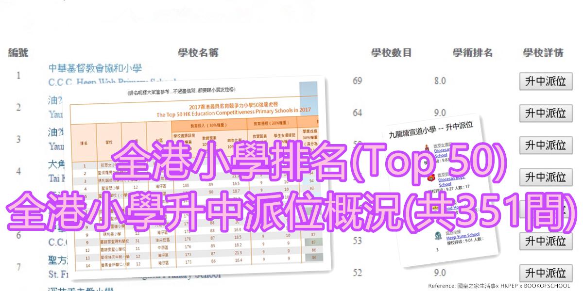 國皇的婚禮: 2017-2018全港小學排名(Top 50) + 2016/2017 全港小學升中派位概況 (共351間)[呢間小學好唔好連答案]
