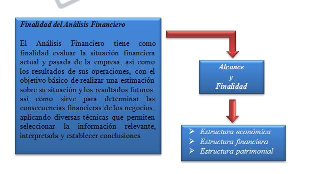 Analisis Financiero Unidad I Generalidades De Los Estados