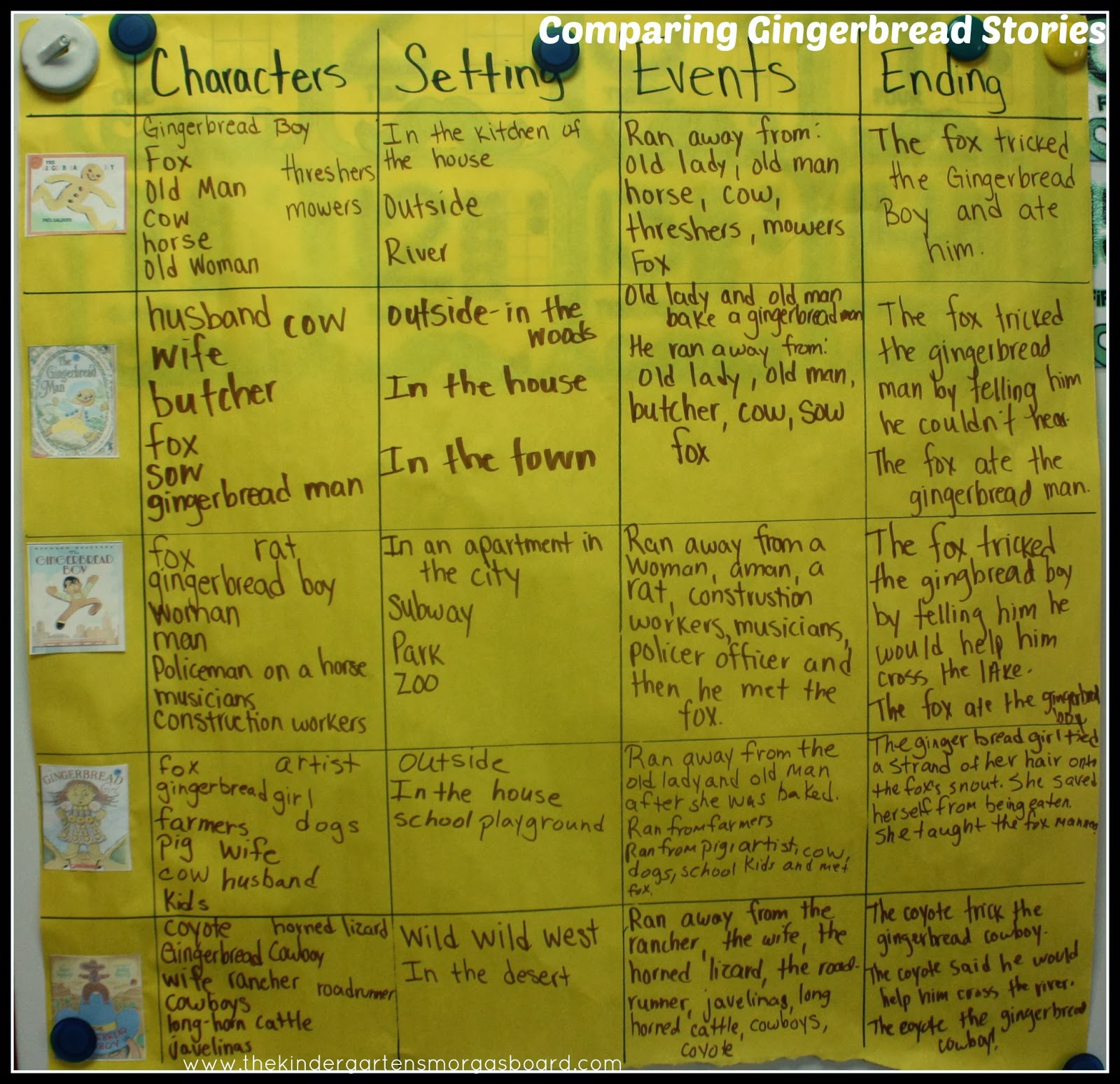 The Kindergarten Smorgasboard A Kindergarten Smorgasboard Schedulin Sunday