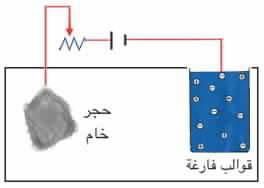 تنقية المعادن باستخدام التحليل الكهربائي