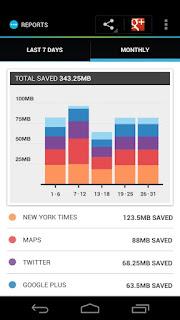 3 Aplikasi Terbaik Penghemat Kuota Internet Android