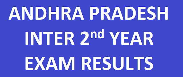 manabadi AP Intermediate 2nd Year Results