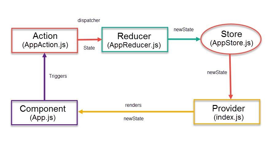 JavaXp com | Java Experts Blog | Java Examples | API | Errors