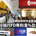 Maybank、OCBC、Hong Leong 1月份定期存款优惠!最高4.18%p.a.利息