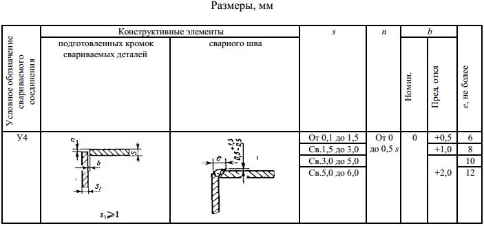 ГОСТ 5264-80-У4