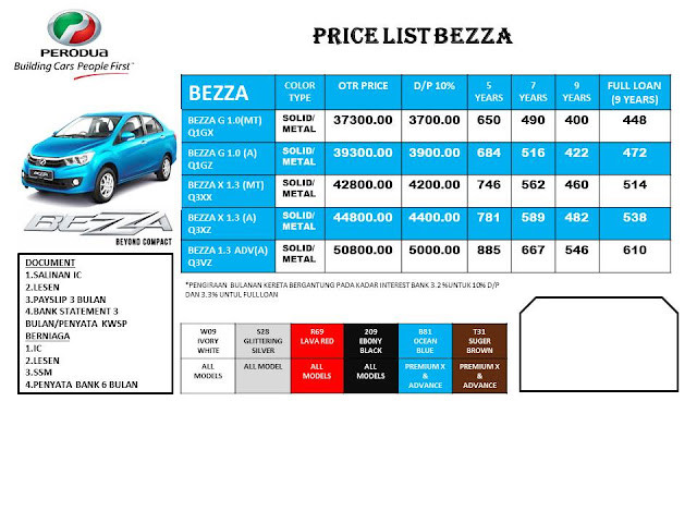 Senarai Harga Perodua Bezza baharu 2017