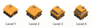 Town hall level 4