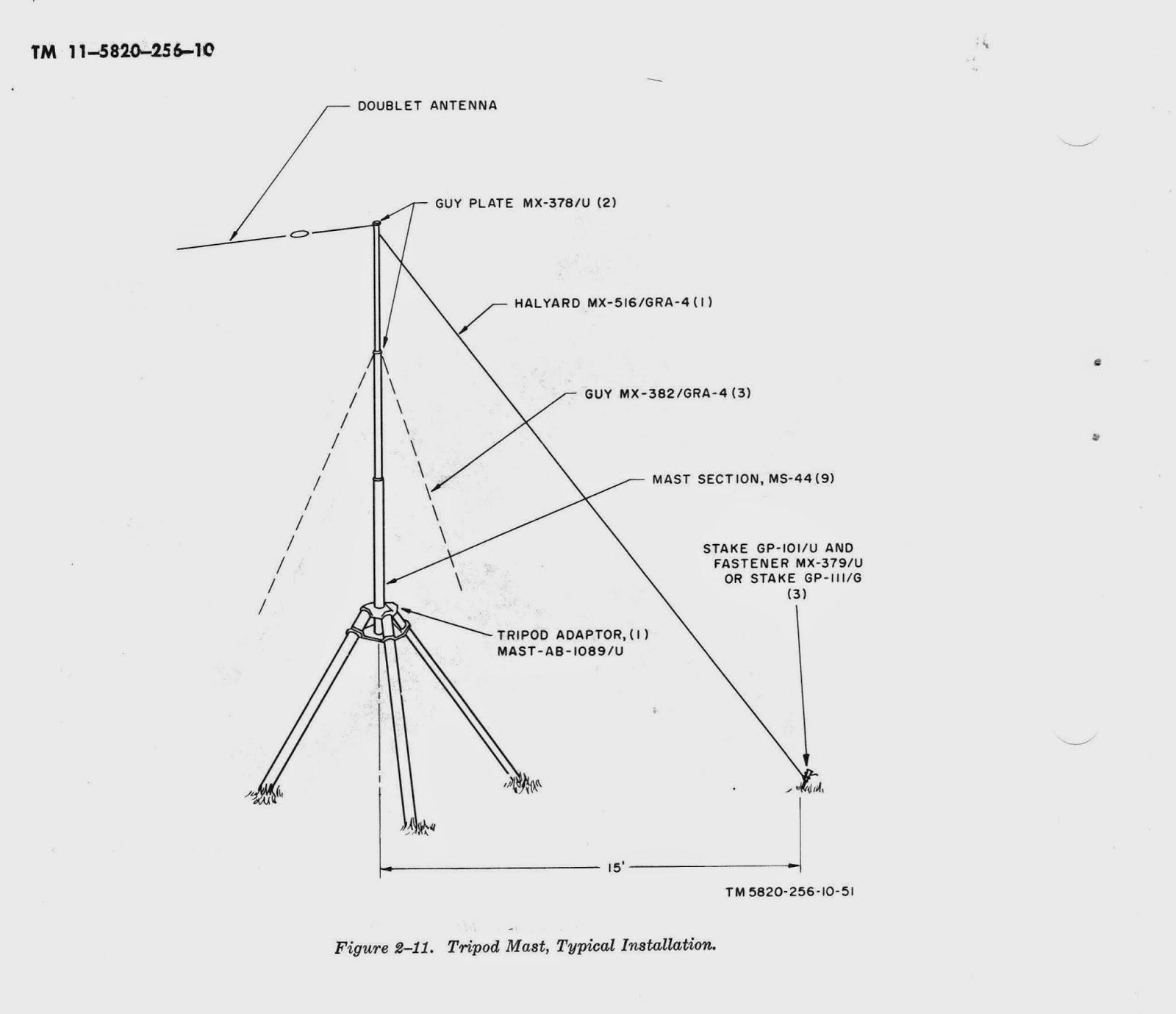 Ai4wm Amateur Radio Blog An Grc 26d Ab 155a U Mast