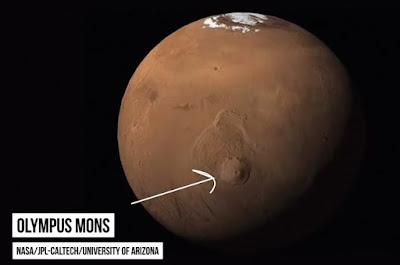 Fakta Terbaru Planet Mars
