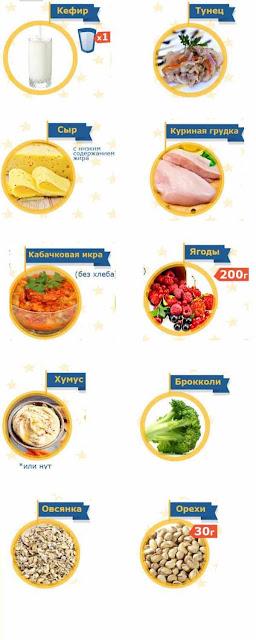 Продукты которые можно есть на ночь и не поправится