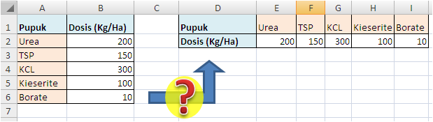 Rumus INDEX untuk Transpose Data Excel