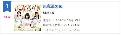 SKE48 22nd Single 1st Day sales.jpg