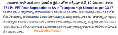 TS LPs, PET Posts Uugradation to SA