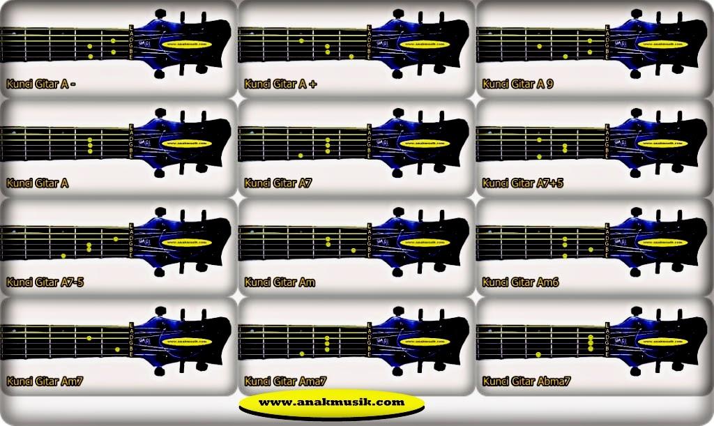 Kunci / Chord Gitar A