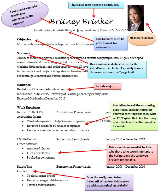 resume public speaking examples