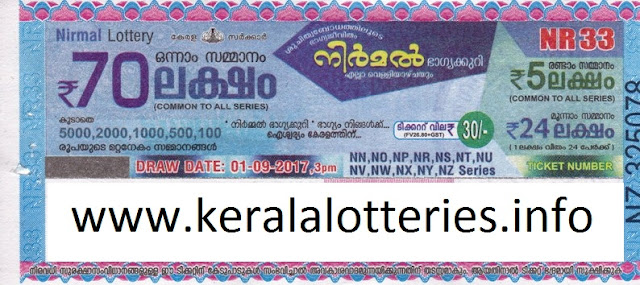 Kerala lottery of Nirmal (NR-33) on September 01, 2017