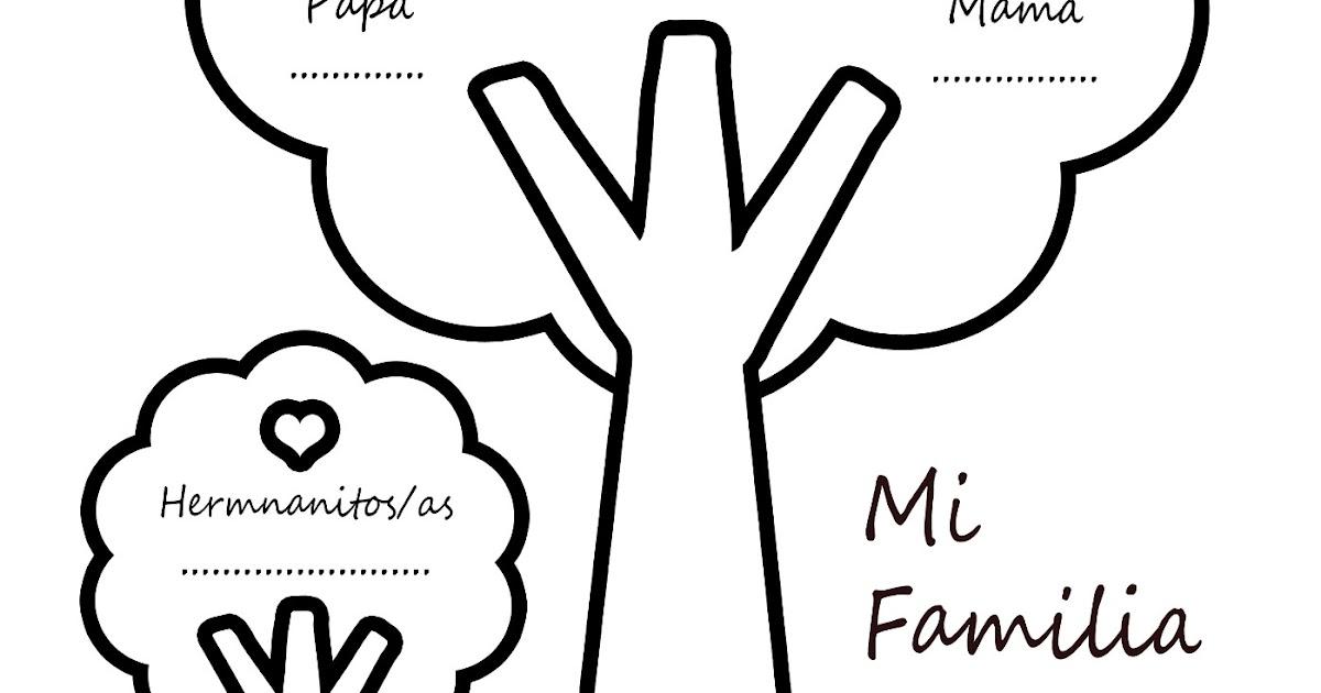 Ms. Carr's Spanish Classes : quizlet for family vocab
