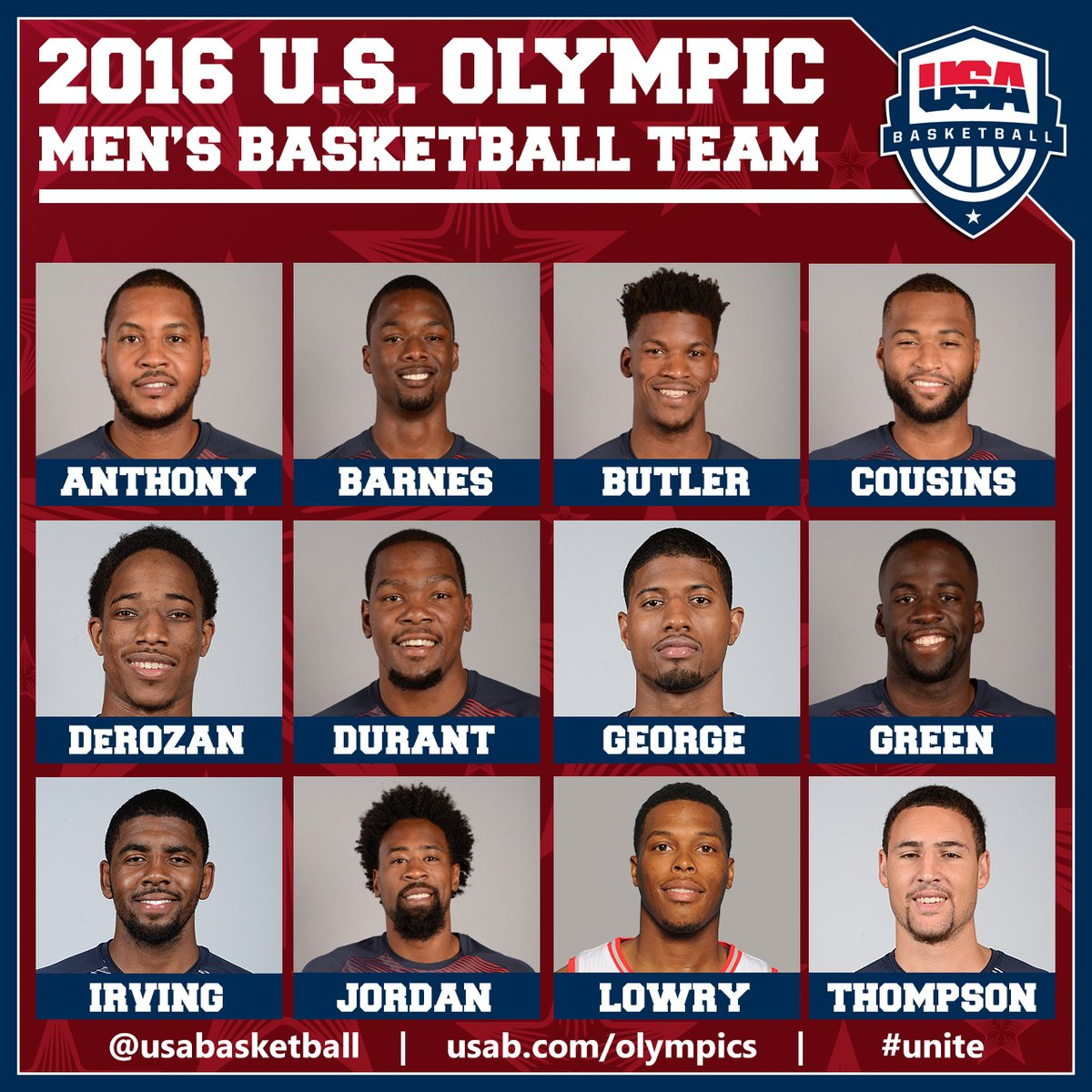 b9d8f440b91 Kevin Durant and Carmelo Anthony to Lead USA Basketball Team at Rio ...
