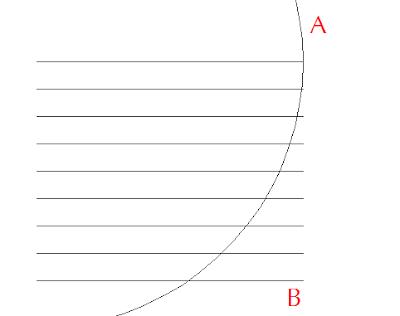Belajar dasar Autocad 2D- hari #9 - Perintah Trim