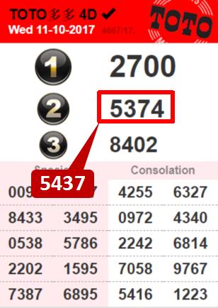 Magnum lottery 4d slanke seg med løping