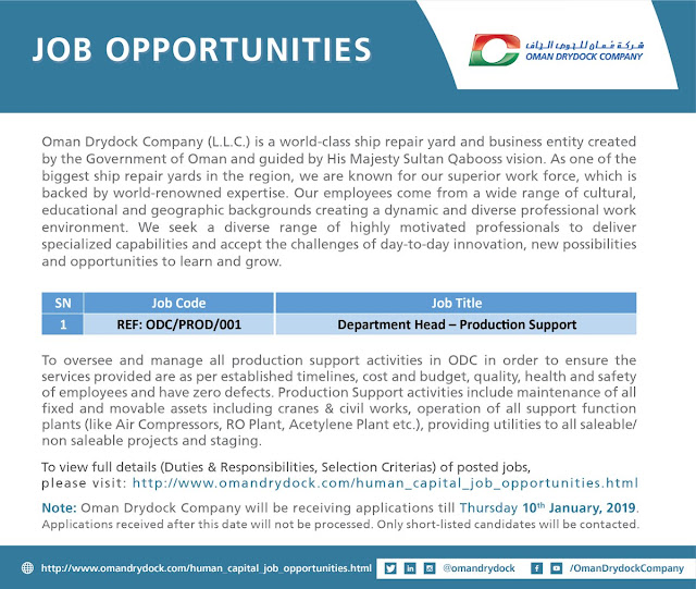 Department Head, Production and Support at Oman Drydock