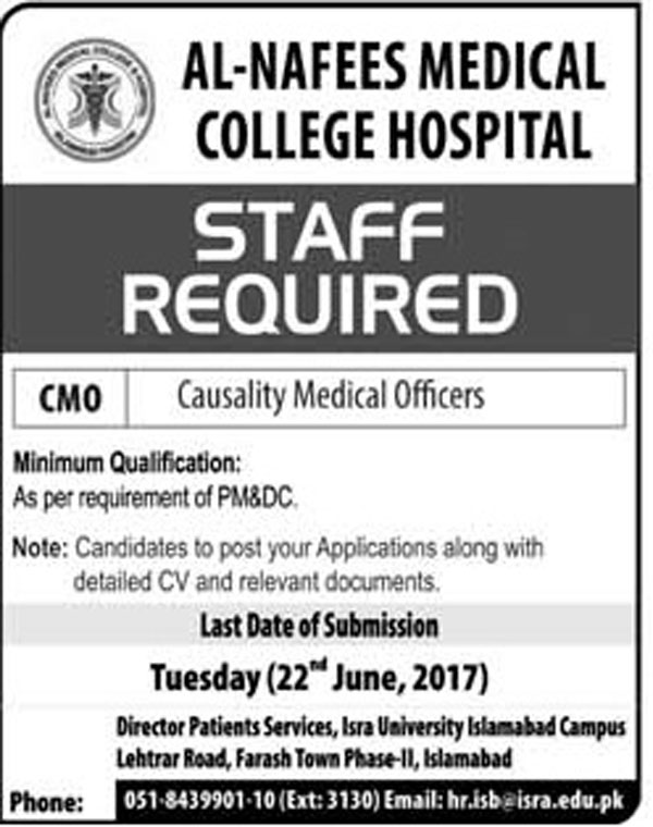 Medical Officer Required  in  Al Nafees Medical College Hospital Islamabad  12 June 2017.
