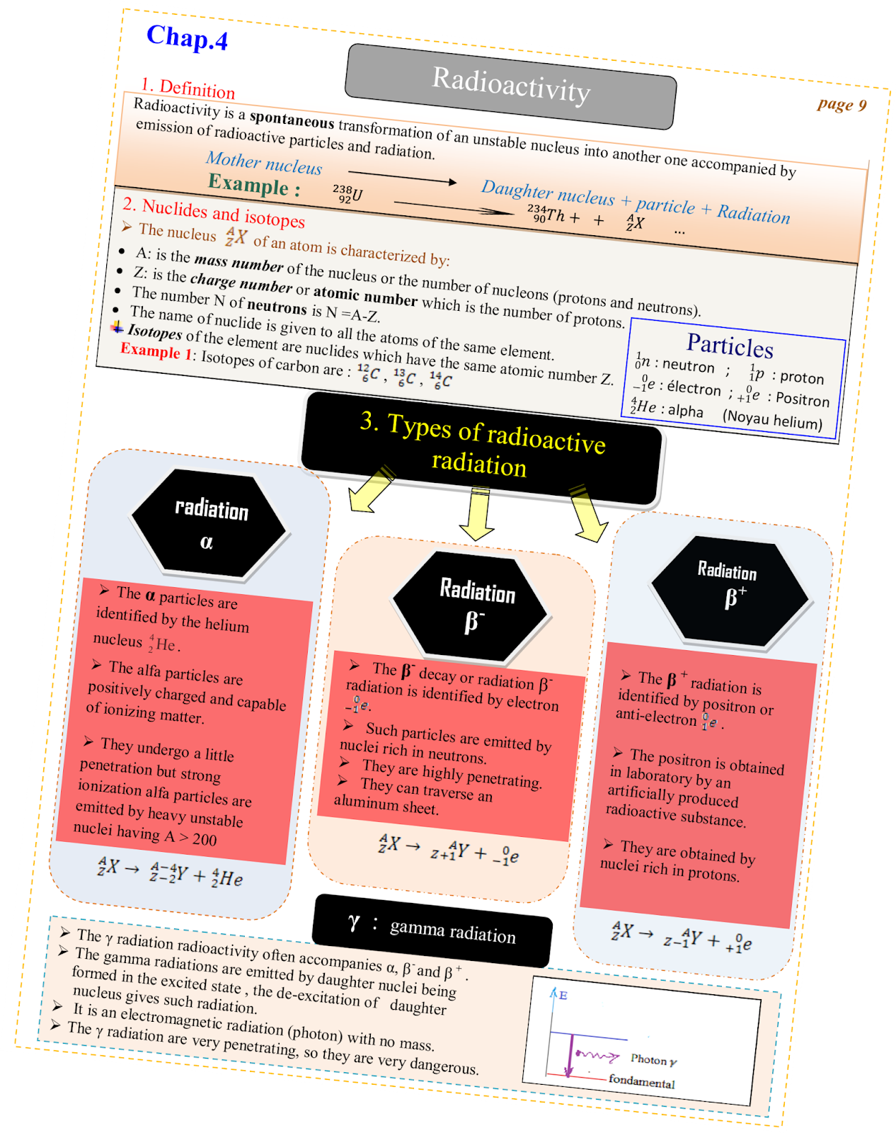 Chap 4 Radioactivity Or Spontaneous Nuclear Reactions