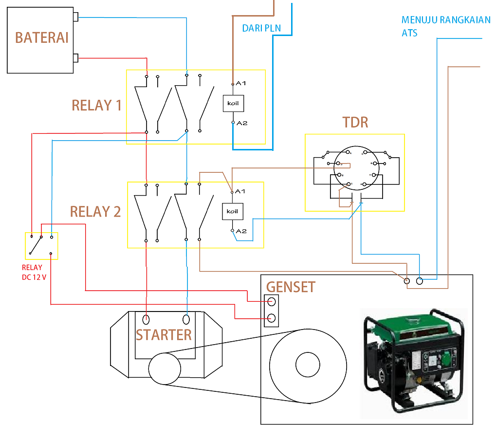 Cara Membuat rangkaian Panel AMF (Automatis Main Failure