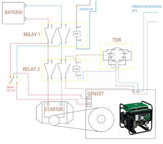 Cara Membuat rangkaian Panel AMF (Automatis Main Failure) untuk menghidupkan Genset Otomatis