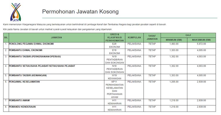 Jawatan Kosong di Lembaga Kenaf dan Tembakau Malaysia LKTN 2019 - Kekosongan Seluruh Malaysia