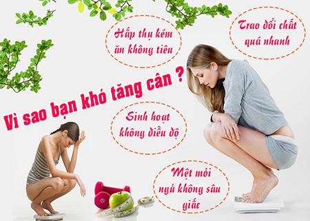 Hướng dẫn về chế độ dinh dưỡng cho phụ nữ gầy