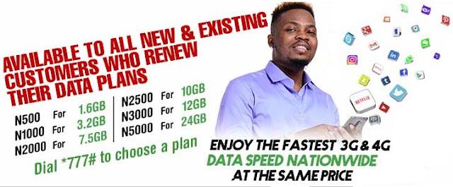 Globacom Nigeria Data Plans